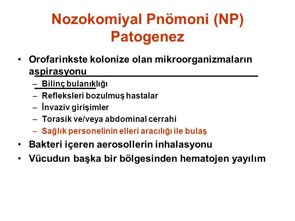 Nozokomiyal Pnömoni (NP) Patogenez Orofarinkste kolonize olan mikroorganizmaların aspirasyonu –Bilinç bulanıklığı –Refleksleri bozulmuş hastalar –İnvaziv girişimler –Torasik ve/veya abdominal cerrahi –Sağlık personelinin elleri aracılığı ile bulaş Bakteri içeren aerosollerin inhalasyonu Vücudun başka bir bölgesinden hematojen yayılım