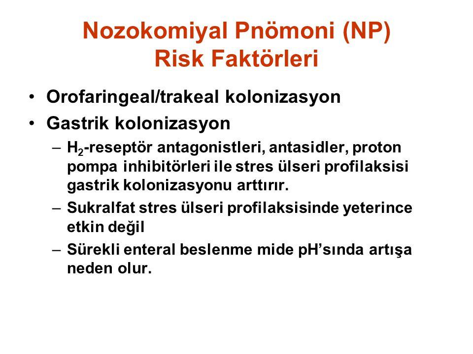 Nozokomiyal Pnömoni (NP) Risk Faktörleri Orofaringeal/trakeal kolonizasyon Gastrik kolonizasyon –H 2 -reseptör antagonistleri, antasidler, proton pompa inhibitörleri ile stres ülseri profilaksisi gastrik kolonizasyonu arttırır.