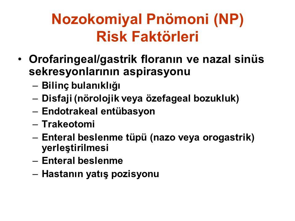Nozokomiyal Pnömoni (NP) Risk Faktörleri Orofaringeal/gastrik floranın ve nazal sinüs sekresyonlarının aspirasyonu –Bilinç bulanıklığı –Disfaji (nörolojik veya özefageal bozukluk) –Endotrakeal entübasyon –Trakeotomi –Enteral beslenme tüpü (nazo veya orogastrik) yerleştirilmesi –Enteral beslenme –Hastanın yatış pozisyonu