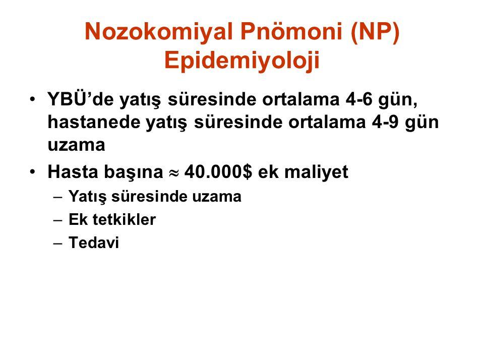Nozokomiyal Pnömoni (NP) Epidemiyoloji YBÜ'de yatış süresinde ortalama 4-6 gün, hastanede yatış süresinde ortalama 4-9 gün uzama Hasta başına  40.000$ ek maliyet –Yatış süresinde uzama –Ek tetkikler –Tedavi