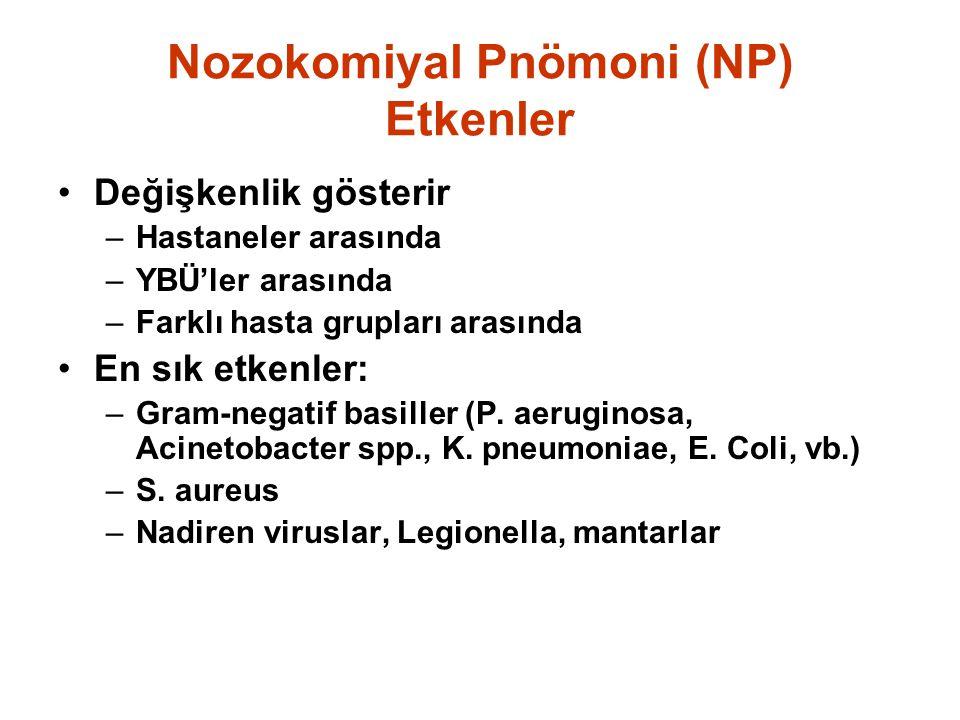 Nozokomiyal Pnömoni (NP) Etkenler Değişkenlik gösterir –Hastaneler arasında –YBÜ'ler arasında –Farklı hasta grupları arasında En sık etkenler: –Gram-negatif basiller (P.