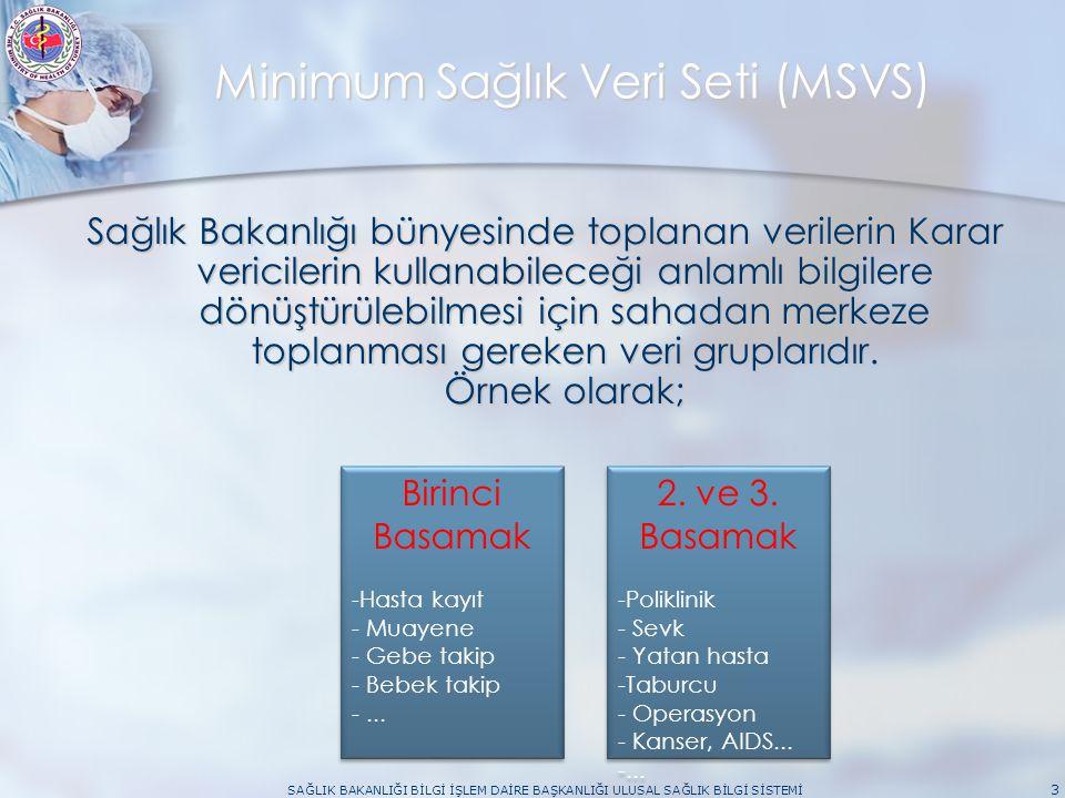SAĞLIK BAKANLIĞI BİLGİ İŞLEM DAİRE BAŞKANLIĞI ULUSAL SAĞLIK BİLGİ SİSTEMİ 4 Ulusal Sağlık Veri Sözlüğü (USVS) Türkiye'deki sağlık kurumlarında kullanılmakta olan bilgi sistemlerinin referans olarak kullanacağı, İçinde farklı kategorilerde veri kümelerinin olduğu hiyerarşik terim ve nesne toplulukları ve Sistemdir.