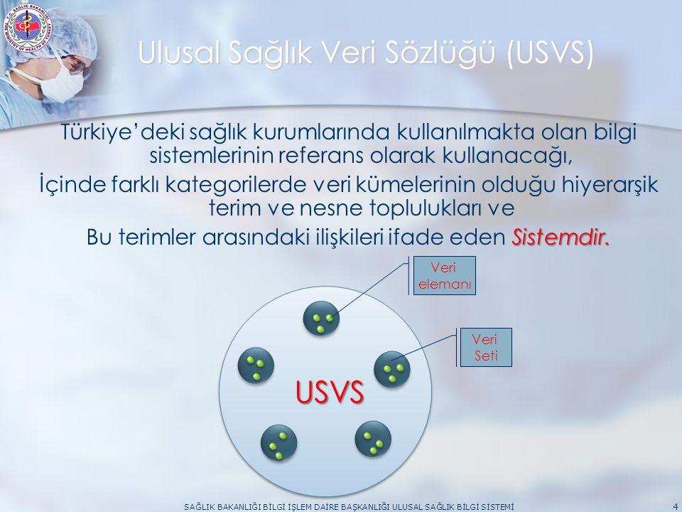 SAĞLIK BAKANLIĞI BİLGİ İŞLEM DAİRE BAŞKANLIĞI ULUSAL SAĞLIK BİLGİ SİSTEMİ 4 Ulusal Sağlık Veri Sözlüğü (USVS) Türkiye'deki sağlık kurumlarında kullanı