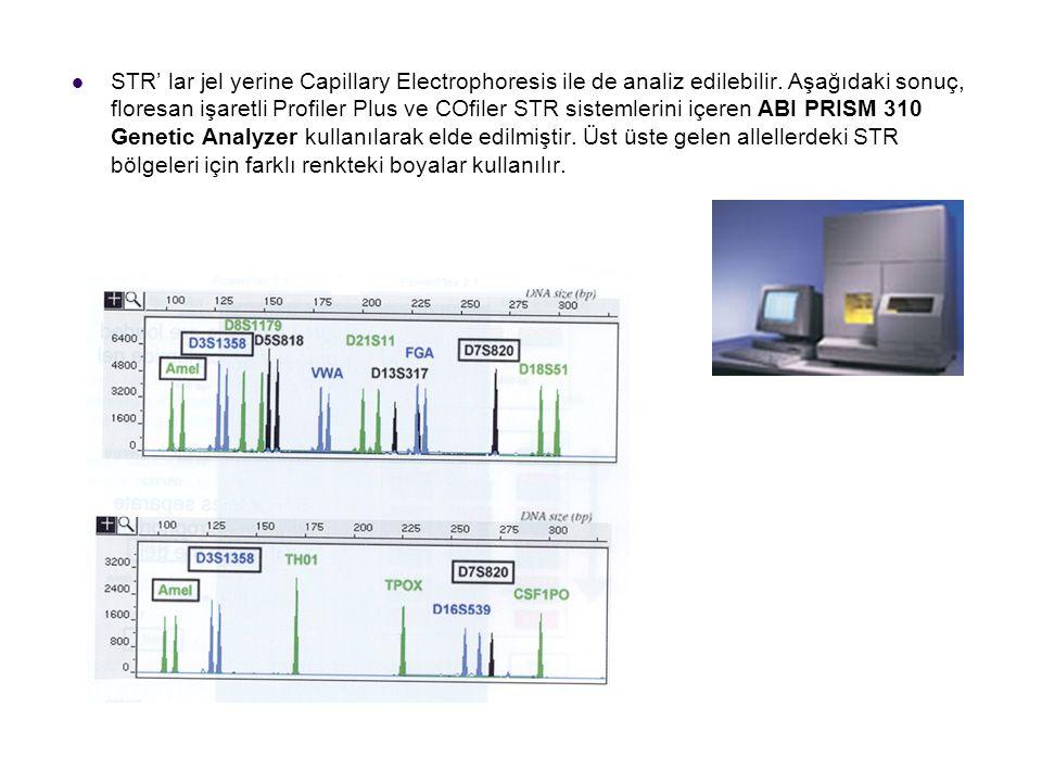 STR' lar jel yerine Capillary Electrophoresis ile de analiz edilebilir.
