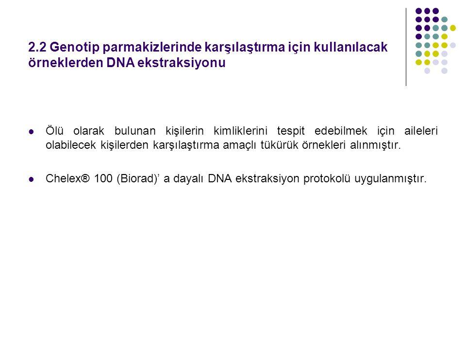 2.2 Genotip parmakizlerinde karşılaştırma için kullanılacak örneklerden DNA ekstraksiyonu Ölü olarak bulunan kişilerin kimliklerini tespit edebilmek için aileleri olabilecek kişilerden karşılaştırma amaçlı tükürük örnekleri alınmıştır.