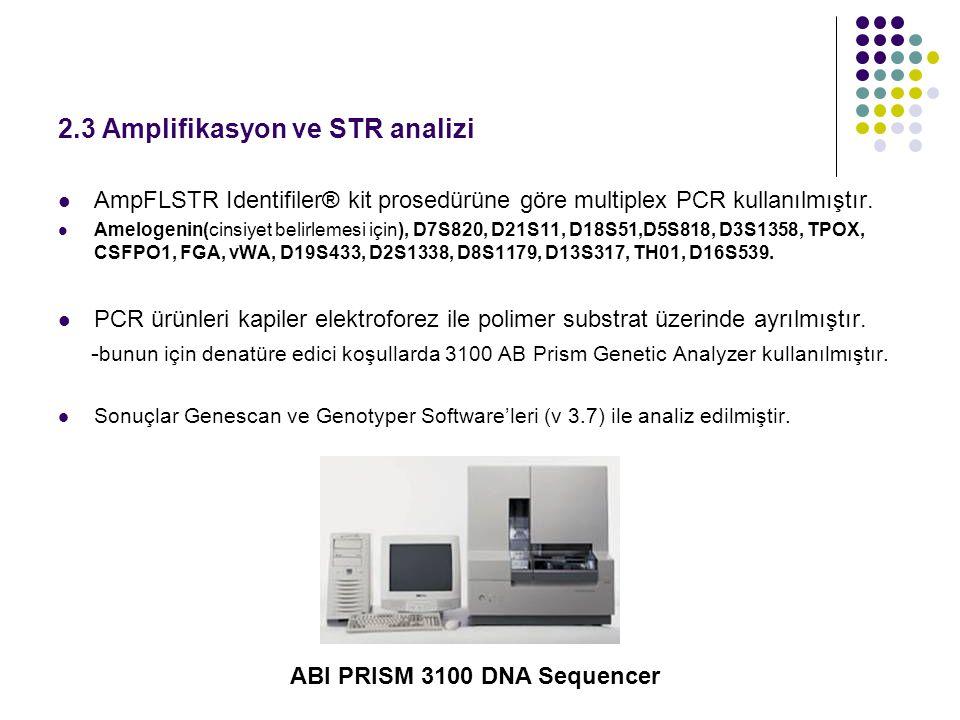 2.3 Amplifikasyon ve STR analizi AmpFLSTR Identifiler® kit prosedürüne göre multiplex PCR kullanılmıştır.