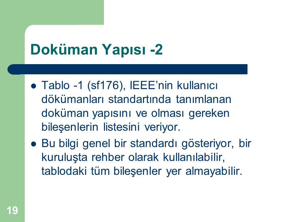 19 Doküman Yapısı -2 Tablo -1 (sf176), IEEE'nin kullanıcı dökümanları standartında tanımlanan doküman yapısını ve olması gereken bileşenlerin listesini veriyor.