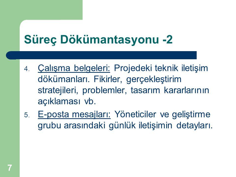 7 Süreç Dökümantasyonu -2 4.Çalışma belgeleri: Projedeki teknik iletişim dökümanları.