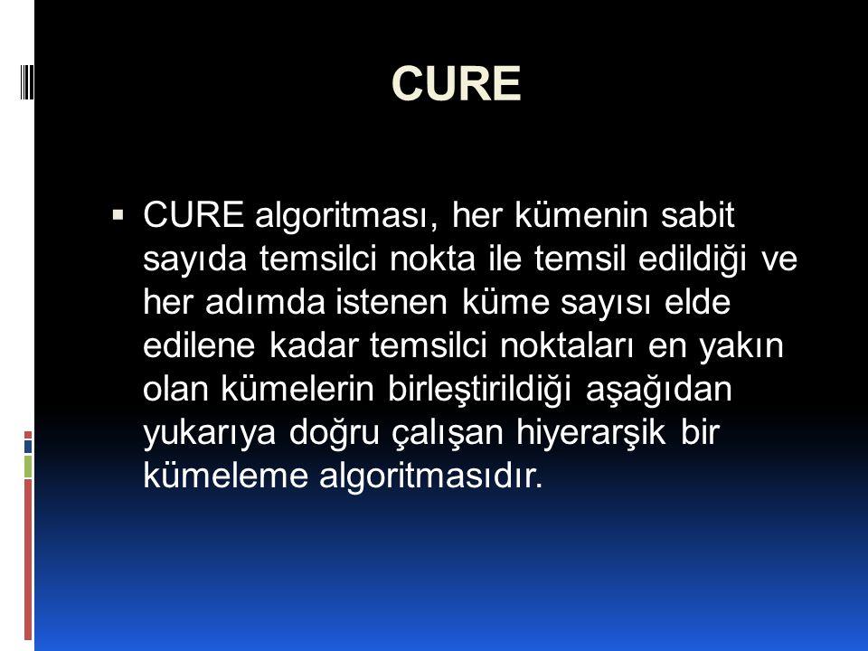 CURE  CURE algoritması, her kümenin sabit sayıda temsilci nokta ile temsil edildiği ve her adımda istenen küme sayısı elde edilene kadar temsilci nok