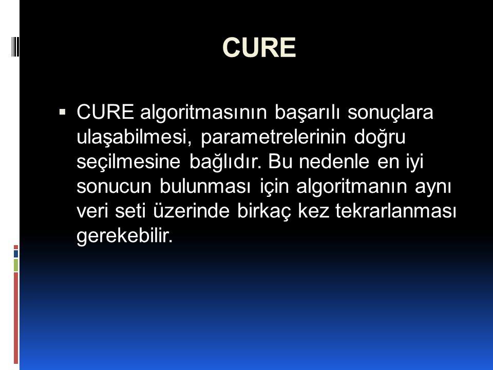 CURE  CURE algoritmasının başarılı sonuçlara ulaşabilmesi, parametrelerinin doğru seçilmesine bağlıdır. Bu nedenle en iyi sonucun bulunması için algo