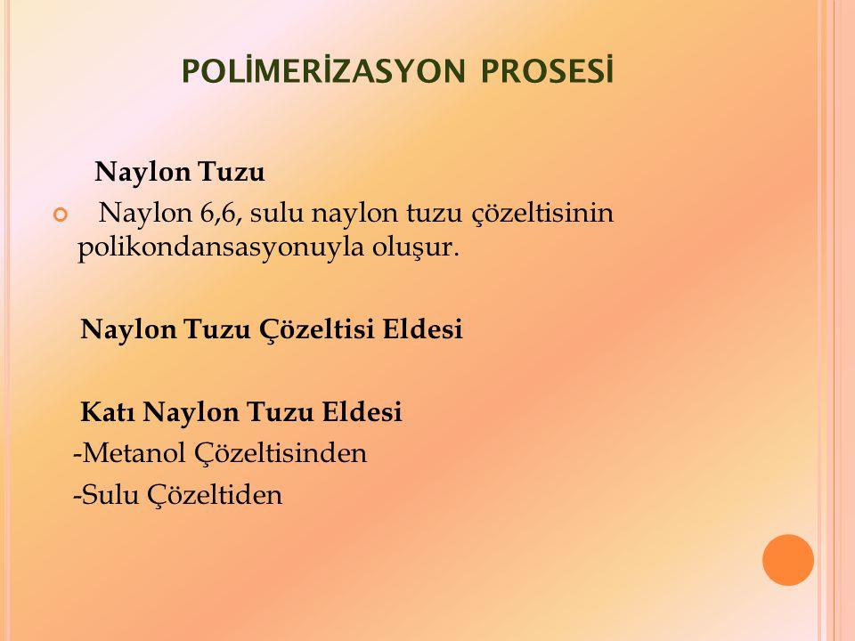 POL İ MER İ ZASYON PROSES İ Naylon Tuzu Naylon 6,6, sulu naylon tuzu çözeltisinin polikondansasyonuyla oluşur. Naylon Tuzu Çözeltisi Eldesi Katı Naylo