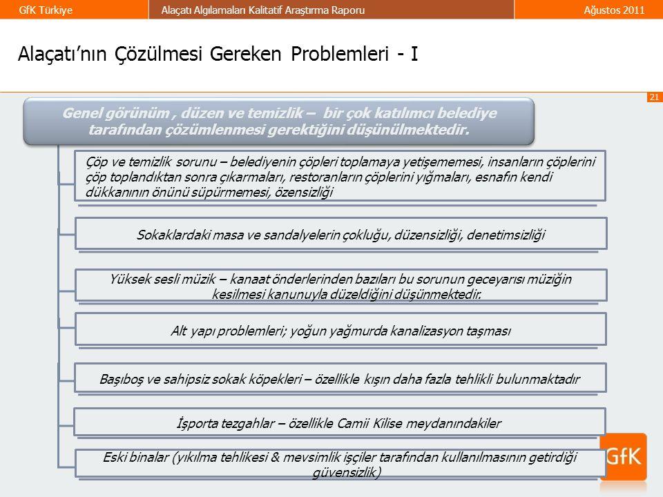 21 GfK TürkiyeAlaçatı Algılamaları Kalitatif Araştırma RaporuAğustos 2011 Genel görünüm, düzen ve temizlik – bir çok katılımcı belediye tarafından çöz