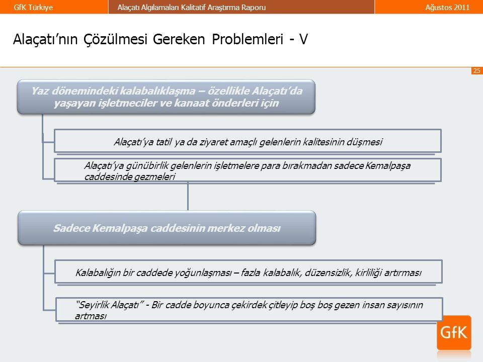 25 GfK TürkiyeAlaçatı Algılamaları Kalitatif Araştırma RaporuAğustos 2011 Yaz dönemindeki kalabalıklaşma – özellikle Alaçatı'da yaşayan işletmeciler v