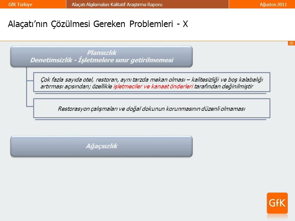 30 GfK TürkiyeAlaçatı Algılamaları Kalitatif Araştırma RaporuAğustos 2011 Alaçatı'nın Çözülmesi Gereken Problemleri - X Ağaçsızlık Plansızlık Denetims