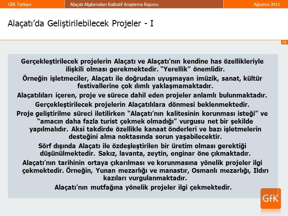 34 GfK TürkiyeAlaçatı Algılamaları Kalitatif Araştırma RaporuAğustos 2011 Alaçatı'da Geliştirilebilecek Projeler - I Gerçekleştirilecek projelerin Ala