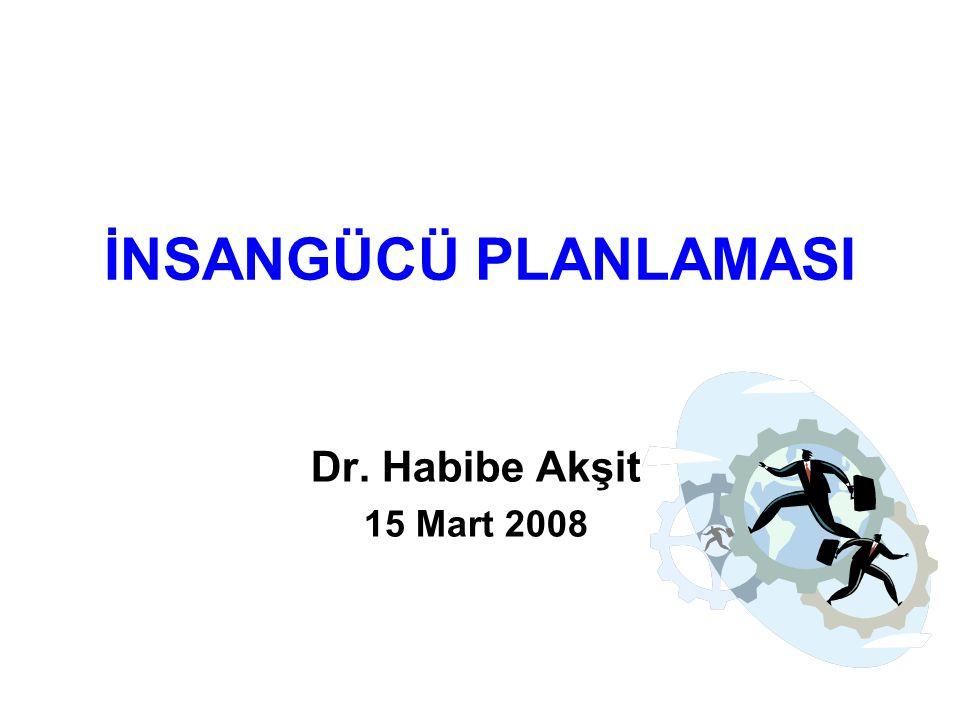 İnsangücü planlamasının kapsamı; İş analizi İşe alım süreci İK bilişim sistemleri Performans değerleme Eğitim/geliştirme Ücretlendirme …… İKY SÜRECİNİN OLUŞUMU