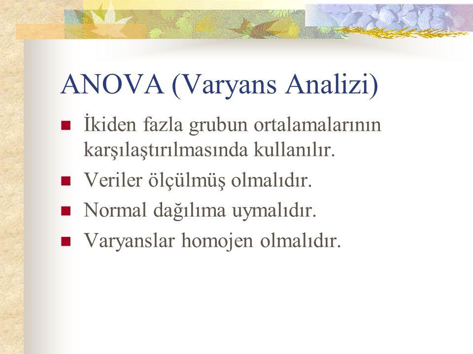 ANOVA (Varyans Analizi) İkiden fazla grubun ortalamalarının karşılaştırılmasında kullanılır. Veriler ölçülmüş olmalıdır. Normal dağılıma uymalıdır. Va