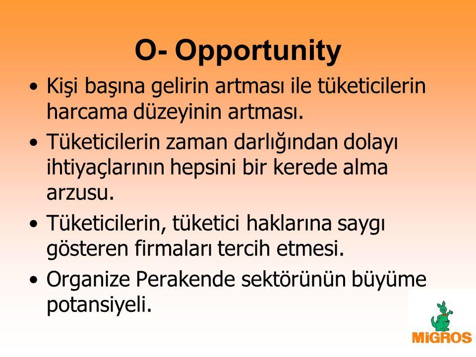 O- Opportunity Kişi başına gelirin artması ile tüketicilerin harcama düzeyinin artması. Tüketicilerin zaman darlığından dolayı ihtiyaçlarının hepsini