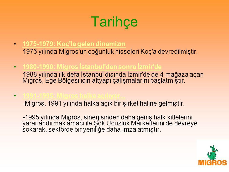 Tarihçe 1975-1979: Koç'la gelen dinamizm 1975 yılında Migros'un çoğunluk hisseleri Koç'a devredilmiştir. 1980-1990: Migros İstanbul'dan sonra İzmir'de
