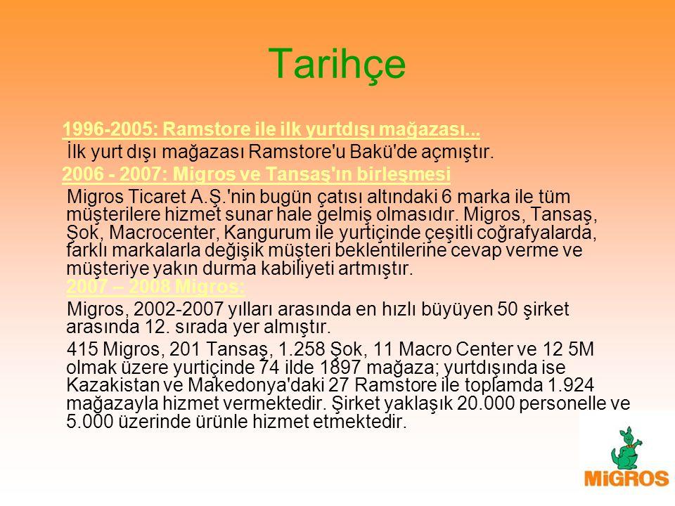 Tarihçe 1996-2005: Ramstore ile ilk yurtdışı mağazası... İlk yurt dışı mağazası Ramstore'u Bakü'de açmıştır. 2006 - 2007: Migros ve Tansaş'ın birleşme