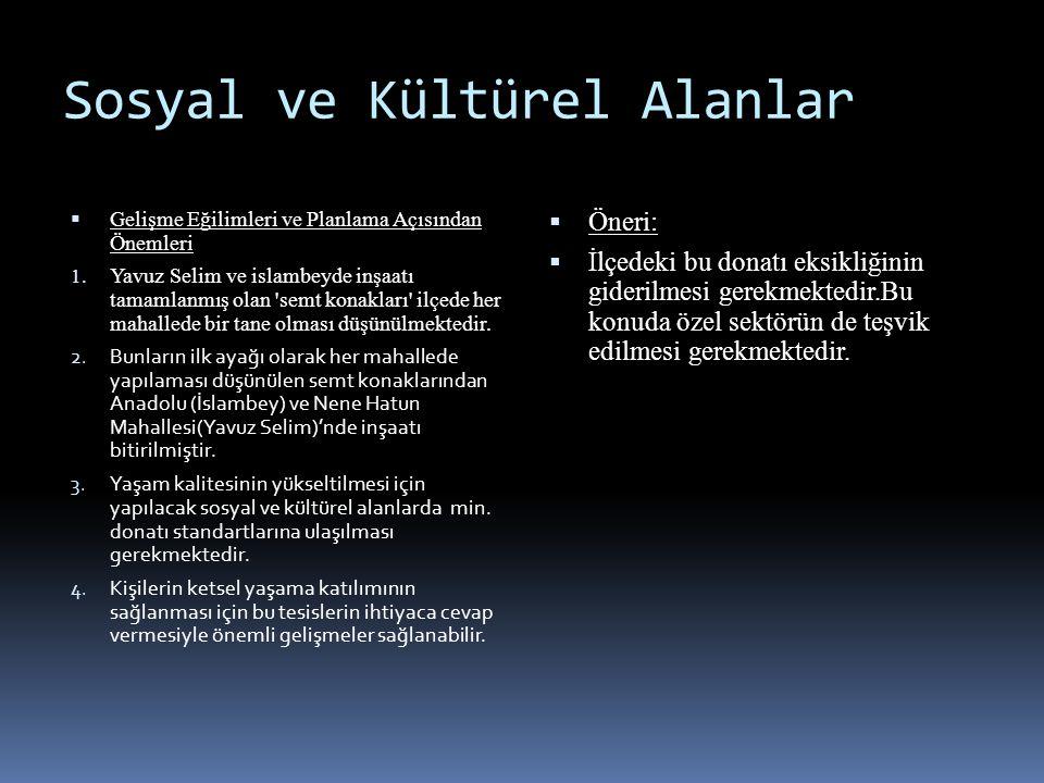Sosyal ve Kültürel Alanlar  Gelişme Eğilimleri ve Planlama Açısından Önemleri 1. Yavuz Selim ve islambeyde inşaatı tamamlanmış olan 'semt konakları'