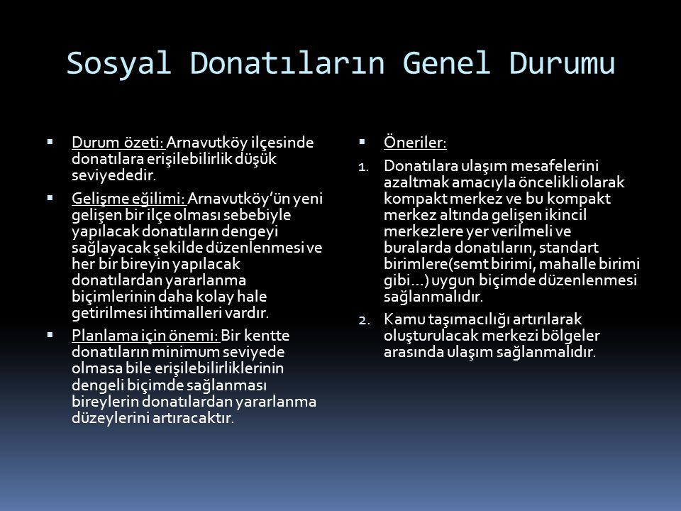 Sosyal Donatıların Genel Durumu  Durum özeti: Arnavutköy ilçesinde donatılara erişilebilirlik düşük seviyededir.  Gelişme eğilimi: Arnavutköy'ün yen