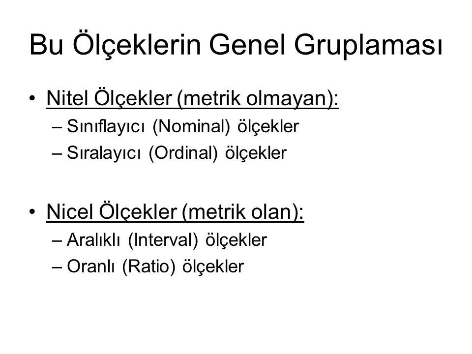 Bu Ölçeklerin Genel Gruplaması Nitel Ölçekler (metrik olmayan): –Sınıflayıcı (Nominal) ölçekler –Sıralayıcı (Ordinal) ölçekler Nicel Ölçekler (metrik