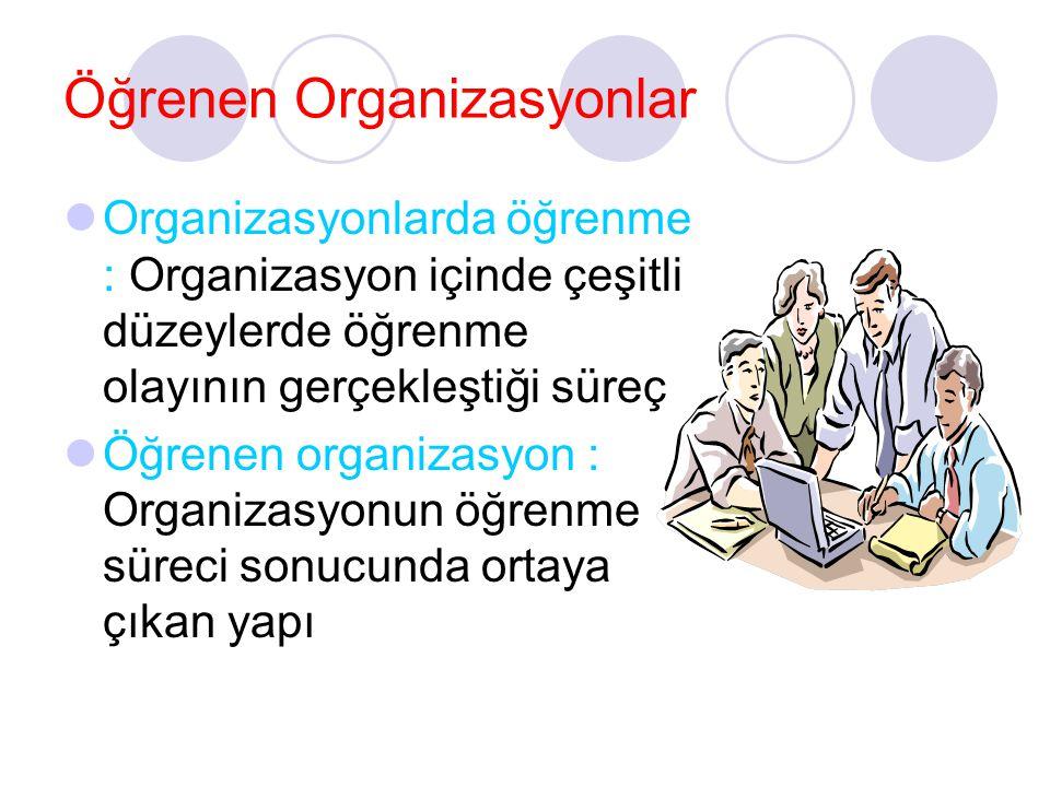 Öğrenen Organizasyonlar Organizasyonlarda öğrenme : Organizasyon içinde çeşitli düzeylerde öğrenme olayının gerçekleştiği süreç Öğrenen organizasyon :