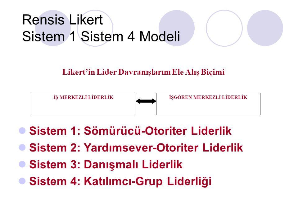 Rensis Likert Sistem 1 Sistem 4 Modeli Sistem 1: Sömürücü-Otoriter Liderlik Sistem 2: Yardımsever-Otoriter Liderlik Sistem 3: Danışmalı Liderlik Siste