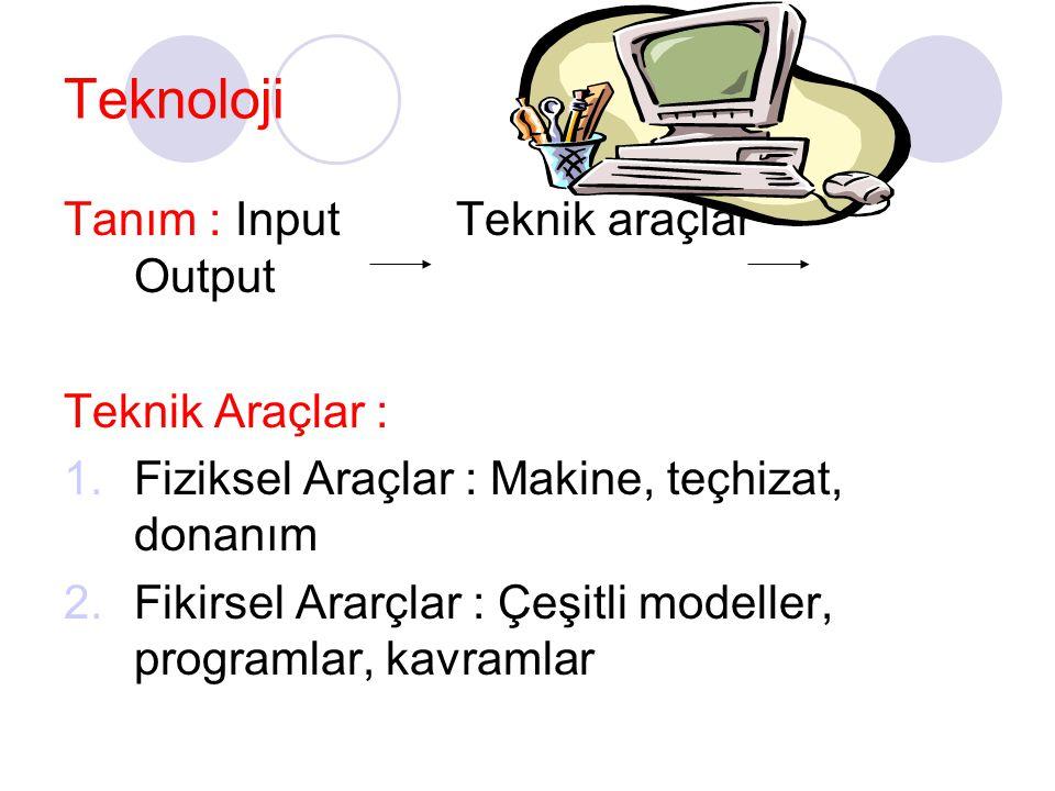 Teknoloji Tanım : Input Teknik araçlar Output Teknik Araçlar : 1.Fiziksel Araçlar : Makine, teçhizat, donanım 2.Fikirsel Ararçlar : Çeşitli modeller,