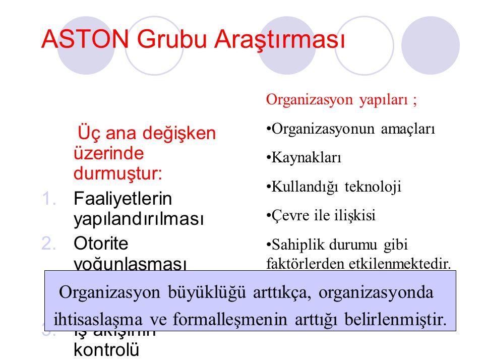 ASTON Grubu Araştırması Üç ana değişken üzerinde durmuştur: 1.Faaliyetlerin yapılandırılması 2.Otorite yoğunlaşması (Karar verme yetkisi) 3.İş akışını