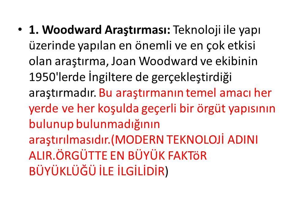 1. Woodward Araştırması: Teknoloji ile yapı üzerinde yapılan en önemli ve en çok etkisi olan araştırma, Joan Woodward ve ekibinin 1950'lerde İngiltere