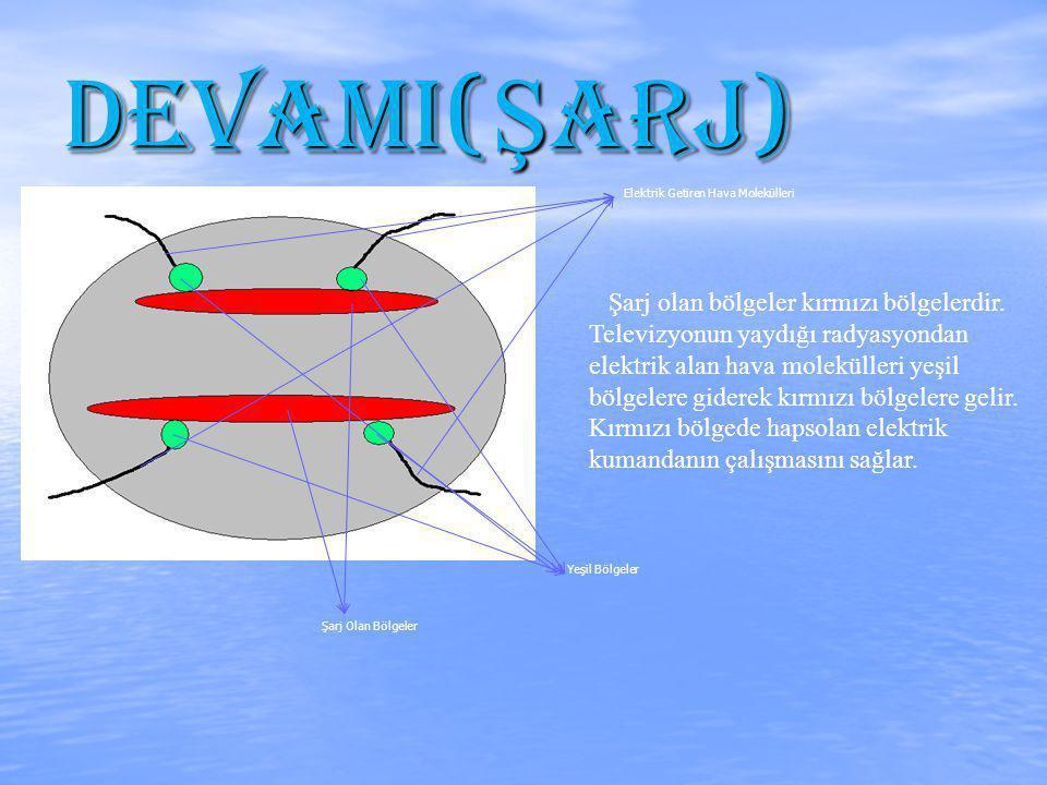 DEVAMI( Ş ARJ) Şarj olan bölgeler kırmızı bölgelerdir.