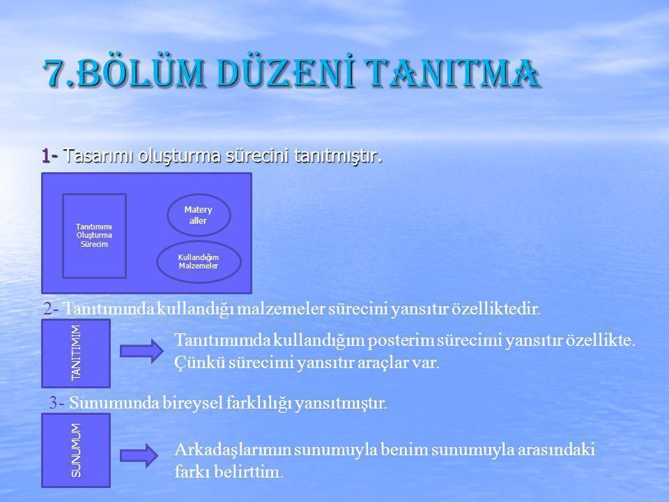 7.BÖLÜM DÜZEN İ TANITMA 1- Tasarımı oluşturma sürecini tanıtmıştır.