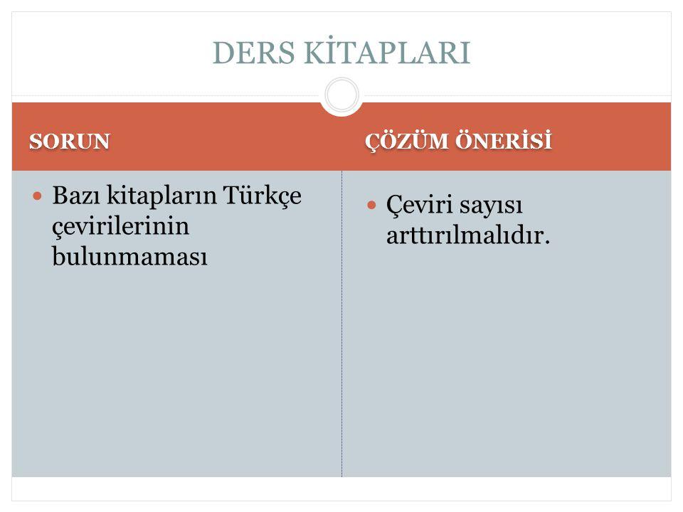 SORUN ÇÖZÜM ÖNERİSİ Bazı kitapların Türkçe çevirilerinin bulunmaması Çeviri sayısı arttırılmalıdır. DERS KİTAPLARI