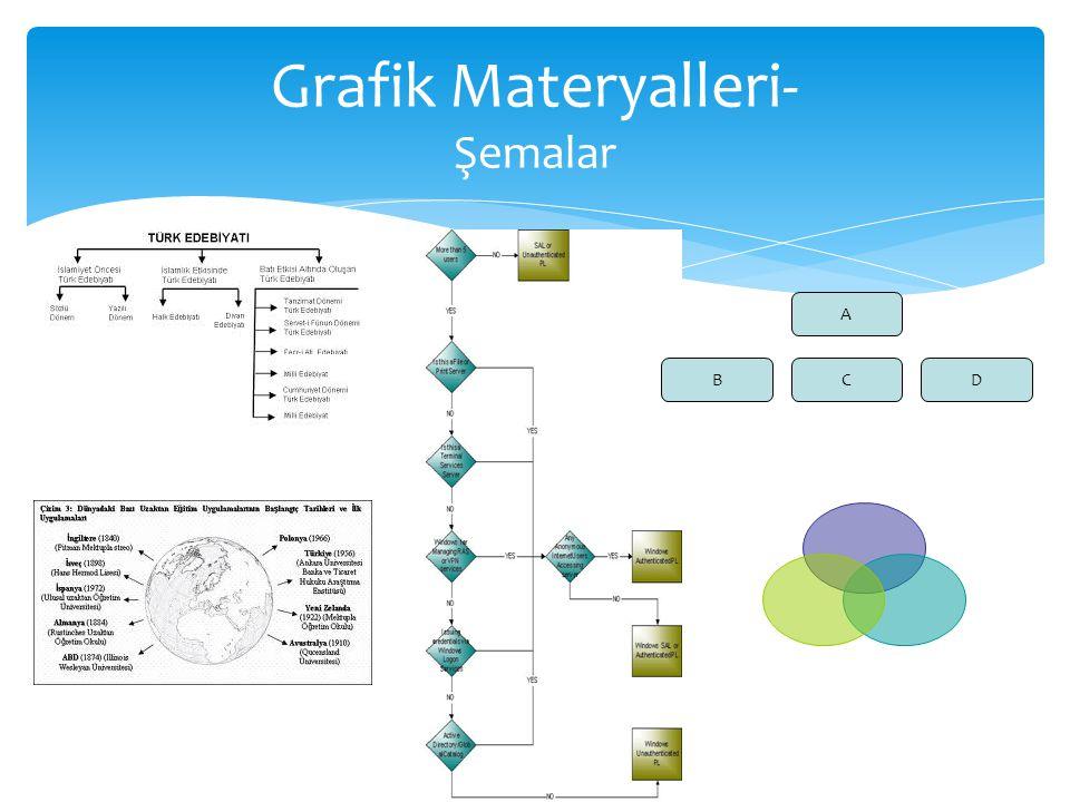 Grafik Materyalleri- Şemalar A BCD