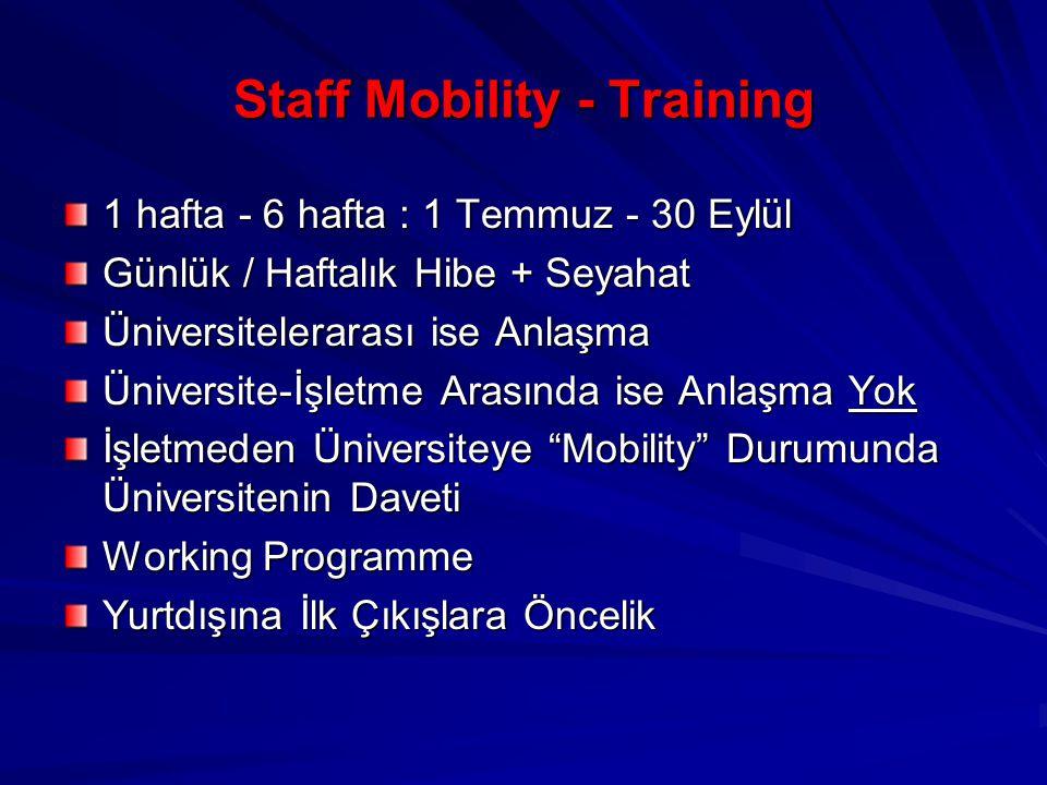 Staff Mobility - Training 1 hafta - 6 hafta : 1 Temmuz - 30 Eylül Günlük / Haftalık Hibe + Seyahat Üniversitelerarası ise Anlaşma Üniversite-İşletme Arasında ise Anlaşma Yok İşletmeden Üniversiteye Mobility Durumunda Üniversitenin Daveti Working Programme Yurtdışına İlk Çıkışlara Öncelik