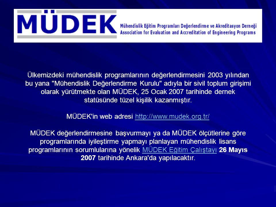 Ülkemizdeki mühendislik programlarının değerlendirmesini 2003 yılından bu yana Mühendislik Değerlendirme Kurulu adıyla bir sivil toplum girişimi olarak yürütmekte olan MÜDEK, 25 Ocak 2007 tarihinde dernek statüsünde tüzel kişilik kazanmıştır.