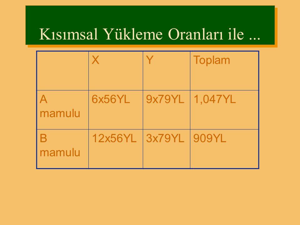 Kısımsal Yükleme Oranları ile... XYToplam A mamulu 6x56YL9x79YL1,047YL B mamulu 12x56YL3x79YL909YL