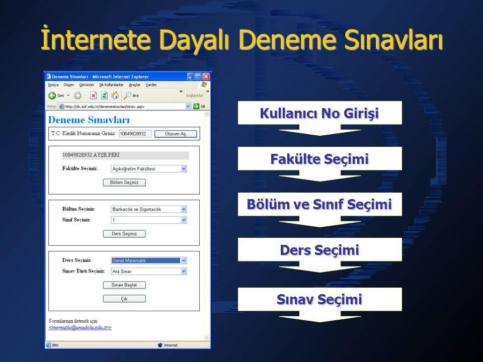 İnternete Dayalı Deneme Sınavları Kullanıcı No Girişi Fakülte Seçimi Bölüm ve Sınıf Seçimi Ders Seçimi Sınav Seçimi