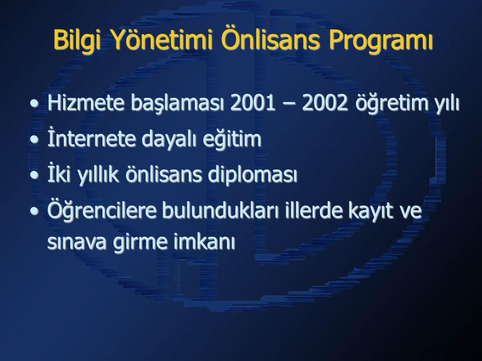 Hizmete başlaması 2001 – 2002 öğretim yılıHizmete başlaması 2001 – 2002 öğretim yılı İnternete dayalı eğitimİnternete dayalı eğitim İki yıllık önlisan