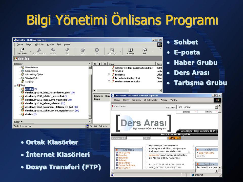 Bilgi Yönetimi Önlisans Programı Sohbet Sohbet E-posta E-posta Haber Grubu Haber Grubu Ders Arası Ders Arası Tartışma Grubu Tartışma Grubu Ortak Klasörler Ortak Klasörler İnternet Klasörleri İnternet Klasörleri Dosya Transferi (FTP) Dosya Transferi (FTP)