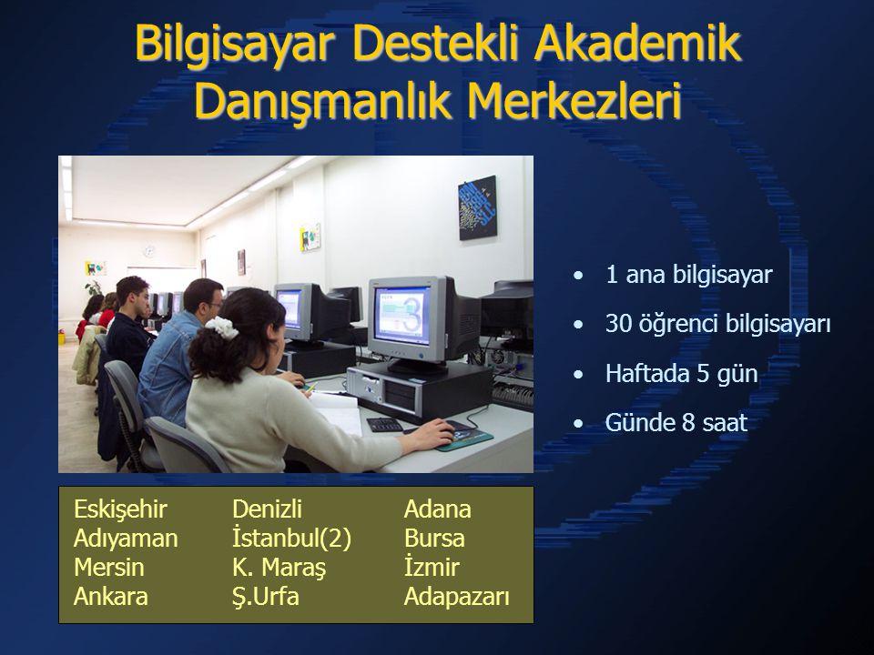 Bilgisayar Destekli Akademik Danışmanlık Merkezleri 1 ana bilgisayar 30 öğrenci bilgisayarı Haftada 5 gün Günde 8 saat Denizli İstanbul(2) K. Maraş Ş.
