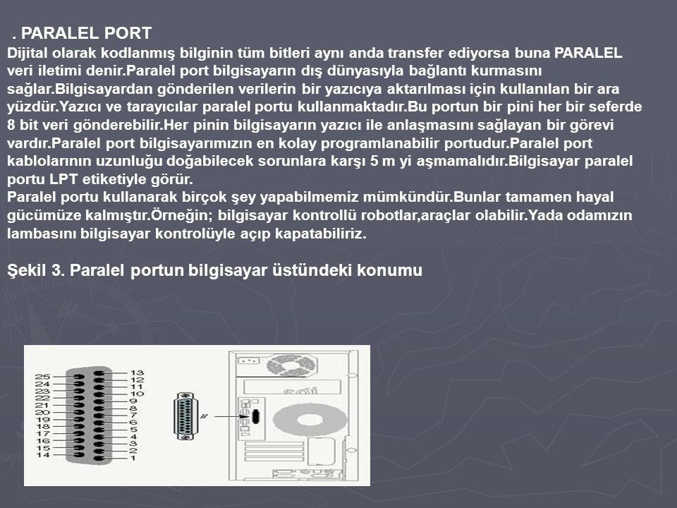 PARALEL PORT Dijital olarak kodlanmış bilginin tüm bitleri aynı anda transfer ediyorsa buna PARALEL veri iletimi denir.Paralel port bilgisayarın dış dünyasıyla bağlantı kurmasını sağlar.Bilgisayardan gönderilen verilerin bir yazıcıya aktarılması için kullanılan bir ara yüzdür.Yazıcı ve tarayıcılar paralel portu kullanmaktadır.Bu portun bir pini her bir seferde 8 bit veri gönderebilir.Her pinin bilgisayarın yazıcı ile anlaşmasını sağlayan bir görevi vardır.Paralel port bilgisayarımızın en kolay programlanabilir portudur.Paralel port kablolarının uzunluğu doğabilecek sorunlara karşı 5 m yi aşmamalıdır.Bilgisayar paralel portu LPT etiketiyle görür.