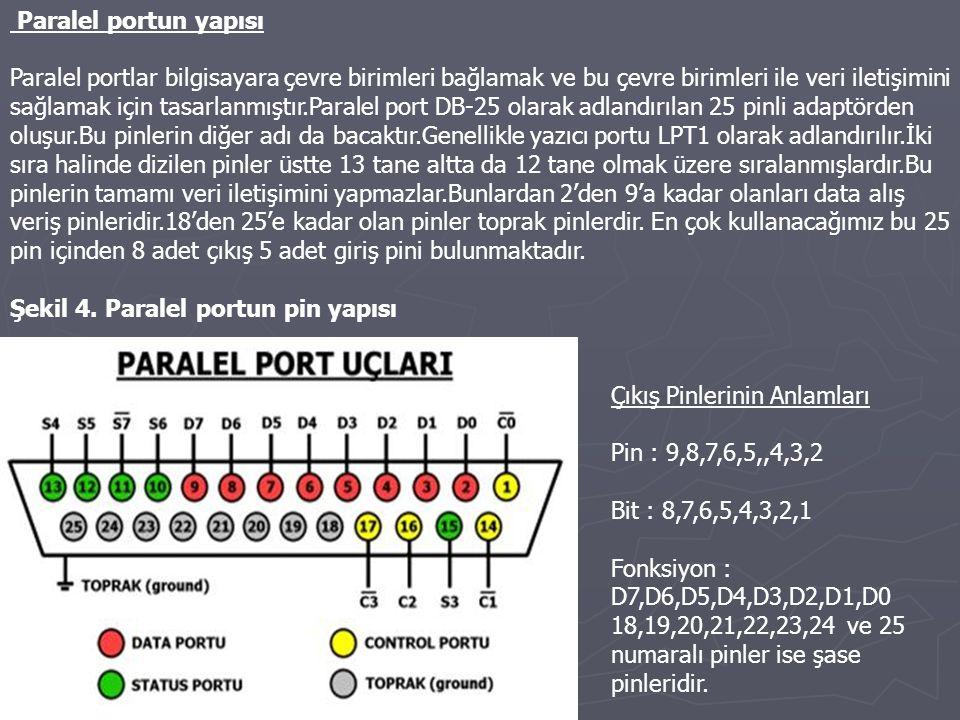 Paralel portun yapısı Paralel portlar bilgisayara çevre birimleri bağlamak ve bu çevre birimleri ile veri iletişimini sağlamak için tasarlanmıştır.Paralel port DB-25 olarak adlandırılan 25 pinli adaptörden oluşur.Bu pinlerin diğer adı da bacaktır.Genellikle yazıcı portu LPT1 olarak adlandırılır.İki sıra halinde dizilen pinler üstte 13 tane altta da 12 tane olmak üzere sıralanmışlardır.Bu pinlerin tamamı veri iletişimini yapmazlar.Bunlardan 2'den 9'a kadar olanları data alış veriş pinleridir.18'den 25'e kadar olan pinler toprak pinlerdir.
