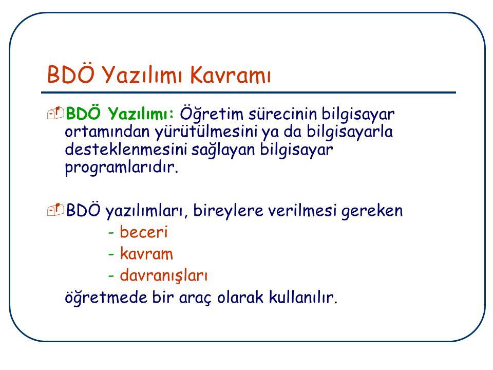 BDÖ Yazılımı Kavramı  BDÖ Yazılımı: Öğretim sürecinin bilgisayar ortamından yürütülmesini ya da bilgisayarla desteklenmesini sağlayan bilgisayar prog