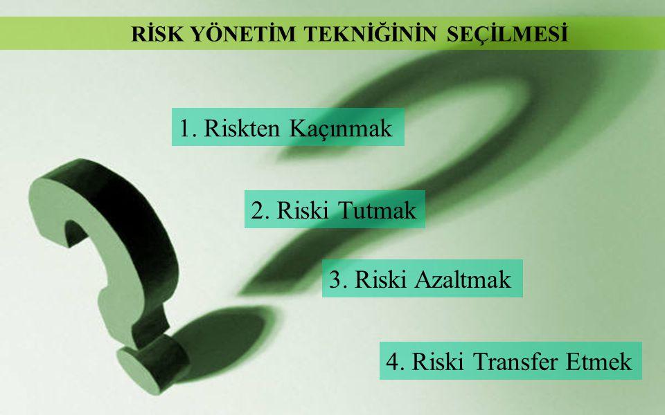 RİSK YÖNETİM TEKNİĞİNİN SEÇİLMESİ 1. Riskten Kaçınmak 2. Riski Tutmak 3. Riski Azaltmak 4. Riski Transfer Etmek