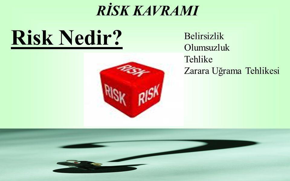 Belirsizlik Olumsuzluk Tehlike Zarara Uğrama Tehlikesi Risk Nedir? RİSK KAVRAMI