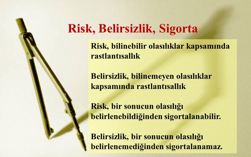 Risk, Belirsizlik, Sigorta Risk, bilinebilir olasılıklar kapsamında rastlantısallık Belirsizlik, bilinemeyen olasılıklar kapsamında rastlantısallık Risk, bir sonucun olasılığı belirlenebildiğinden sigortalanabilir.