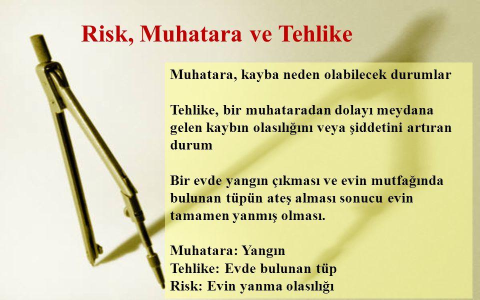Risk, Muhatara ve Tehlike Muhatara, kayba neden olabilecek durumlar Tehlike, bir muhataradan dolayı meydana gelen kaybın olasılığını veya şiddetini ar
